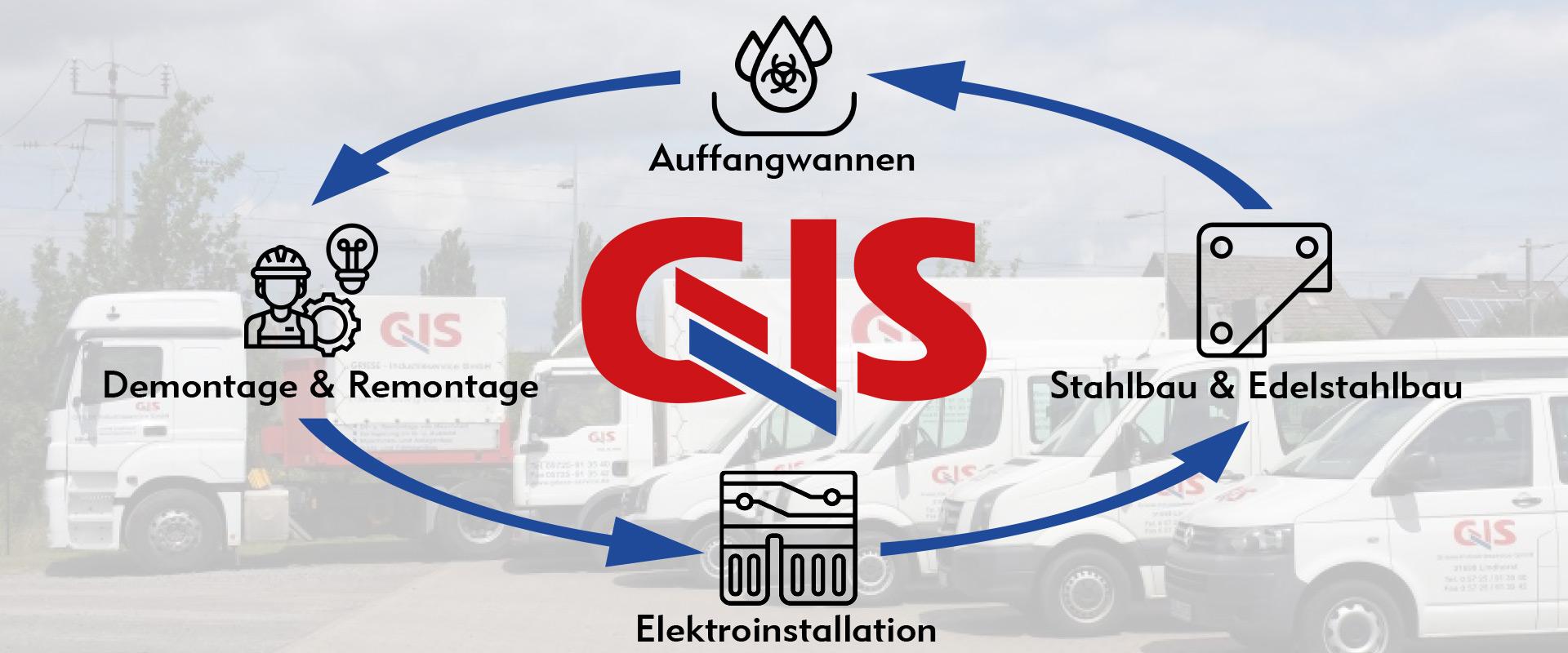 Griese Service. Demontagen, Remontagen, Auffangwannen, Stahlbau, Elektroinstallation